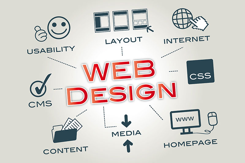 12 Steps to Avoid Website Design Catastrophes!